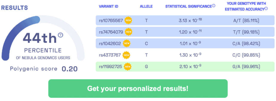 Example of personalized results on Nebula
