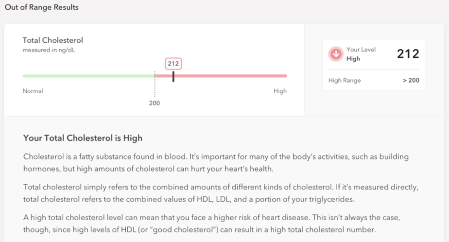 Cholesterol levels in the results of the Heart Health test.