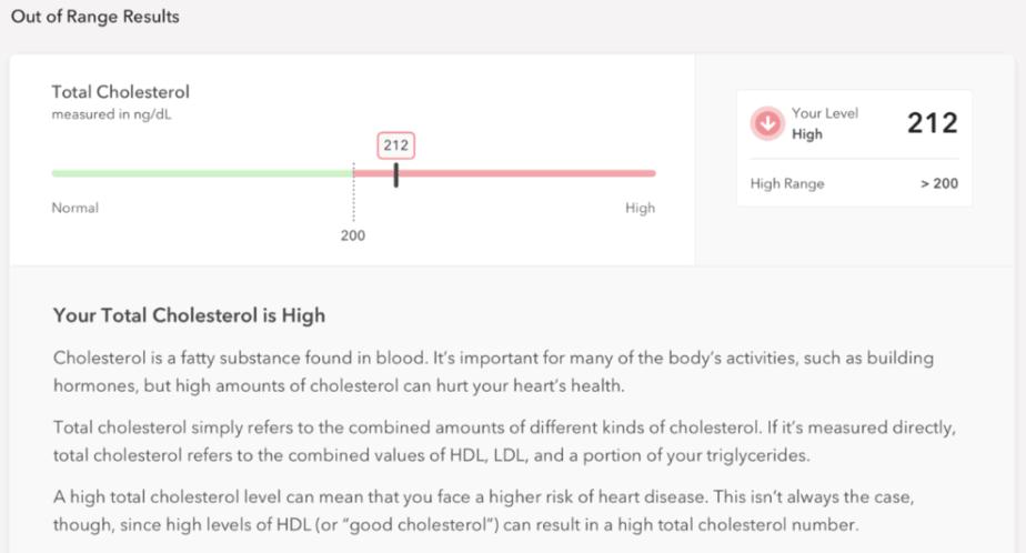 Níveis de colesterol nos resultados do teste de saúde do coração.