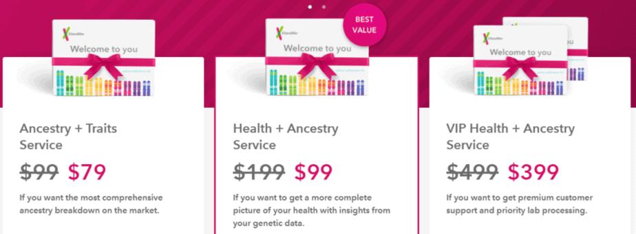 23andMe продаж для каждого из трех продуктов