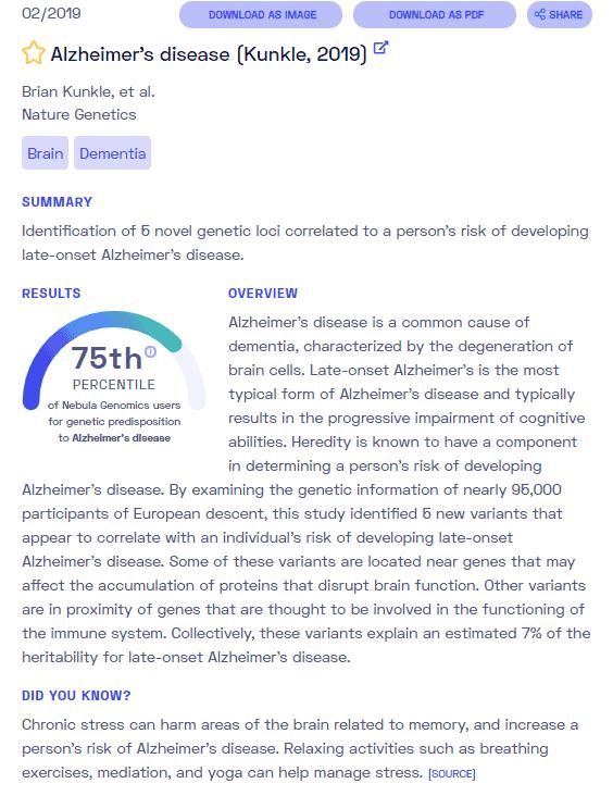 Является ли болезнь Альцгеймера генетической? Пример отчета от Nebula Genomics.