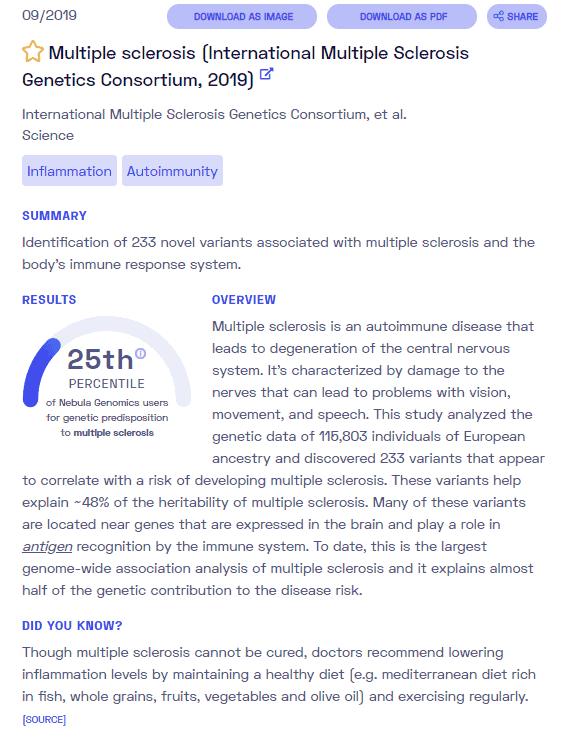 РС генетический? Образец отчета MS от Nebula Genomics