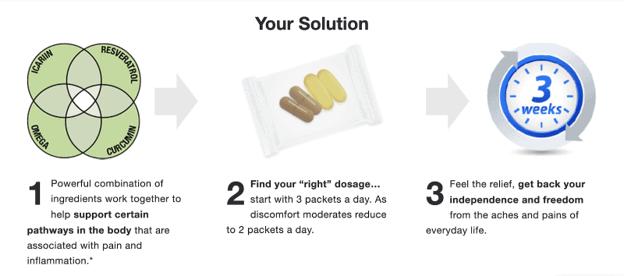 3 خطوات لتسكين الآلام