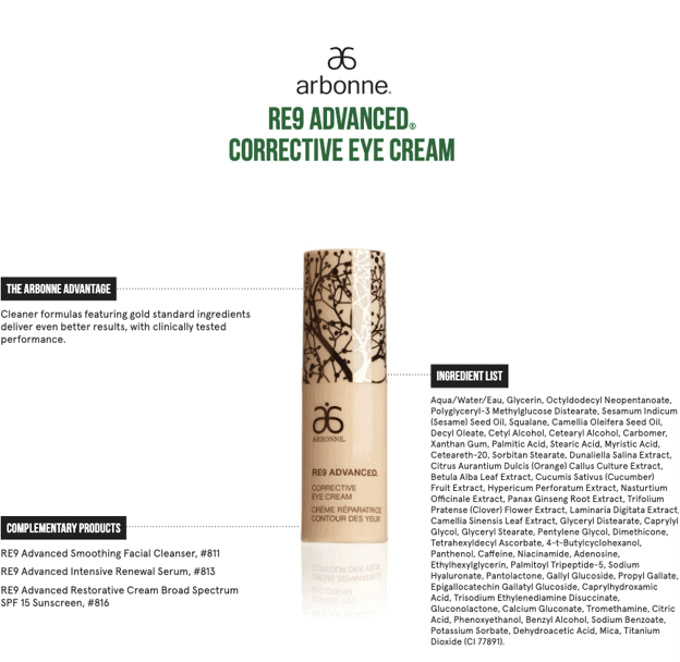 Arbonne ingredients for RE9 Advanced Corrective Eye Cream