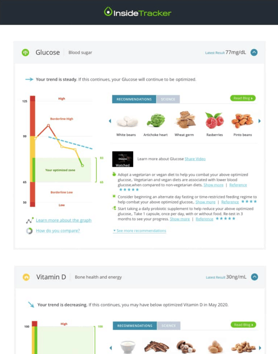 Examples of InsideTracker's biomarkers glucose and vitamin D