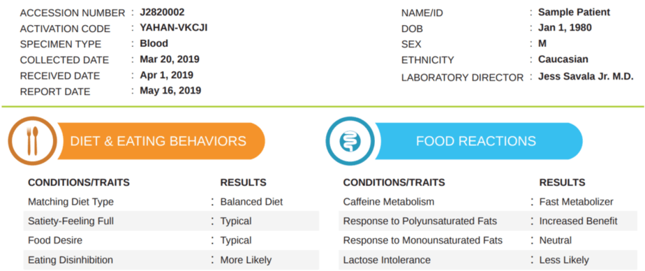 OmeNutrition sample from Pathway Genomics