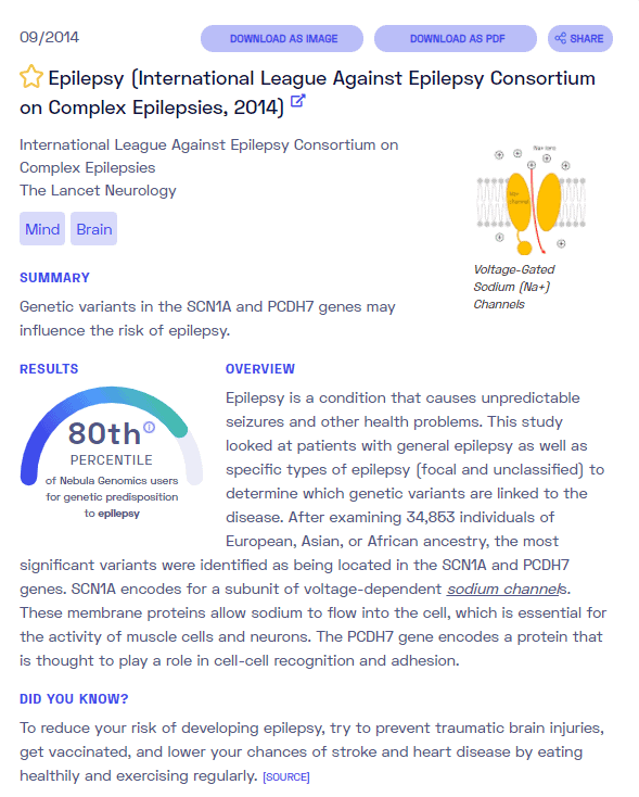 Is epilepsy genetic? A sample epilepsy report from Nebula Genomics