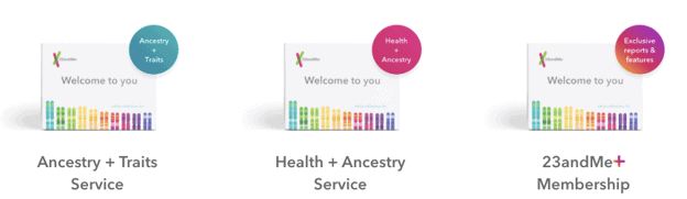 23 and Me DNA testing kits in How much is a DNA test