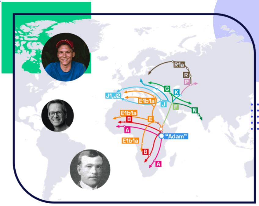 Nebula Genomics can help you analyze ancestry DNA tests