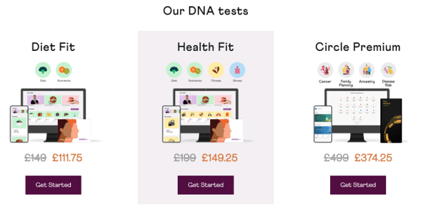 Sample costs associated with a DNA diet test