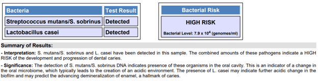 Identification of harmful microbes in an Oral DNA Labs report