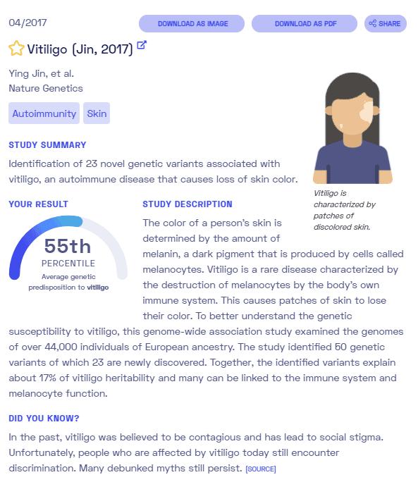 Vitiligo sample report from Nebula Genomics