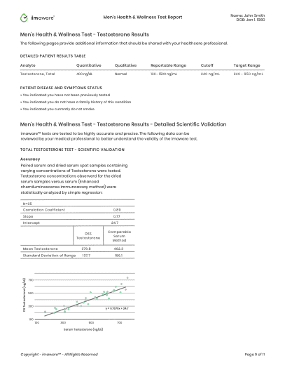 A sample report from a mens health test sold by imaware