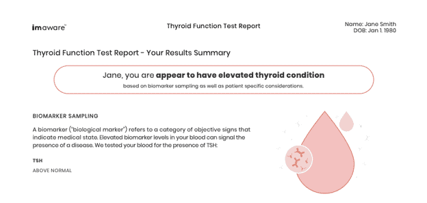 Results from a thyroid test from imaware.