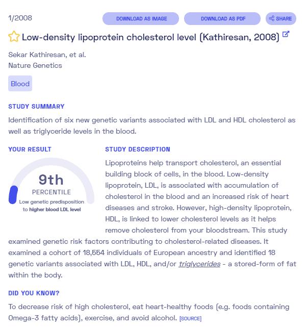 Sample report on high cholesterol by Nebula Genomics