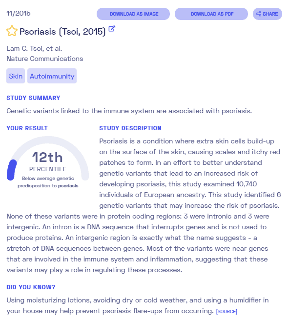 Sample report on psoriasis from Nebula Genomics