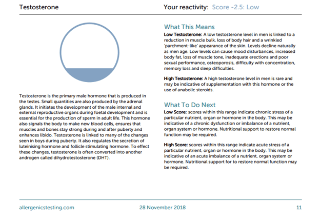 The testosterone section of a mens health test report
