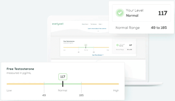 EverlyWell testosterone result measuring the free testosterone biomarker