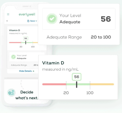 A sample vitamin D home test report