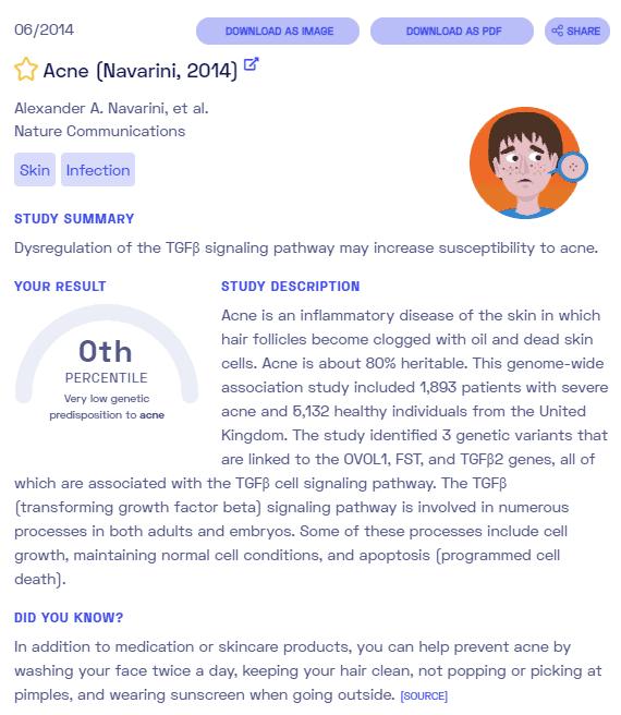 Acne sample report by Nebula Genomics