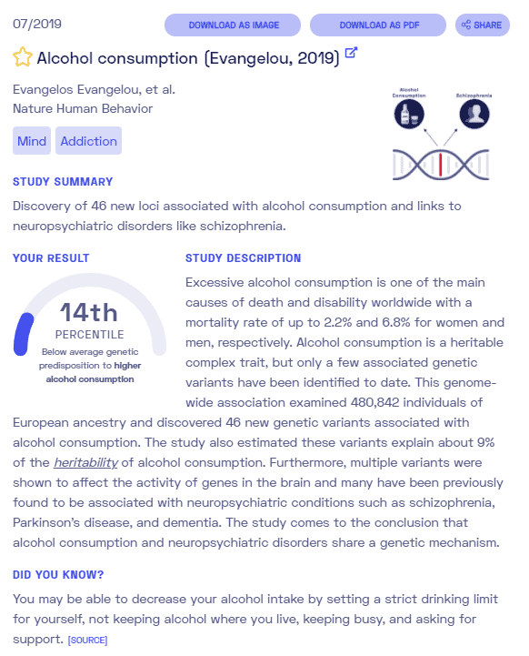 Alcohol consumption sample report from Nebula Genomics. Check out our full article on alcoholism for more information.