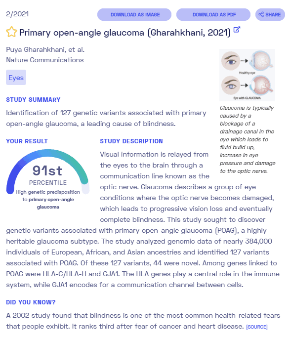 Sample report on primary open angle glaucoma from Nebula Genomics. Check out our full article on glaucoma for more information.