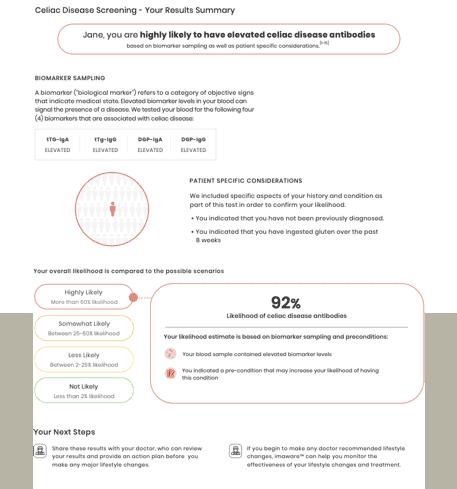 Sample report on celiac disease
