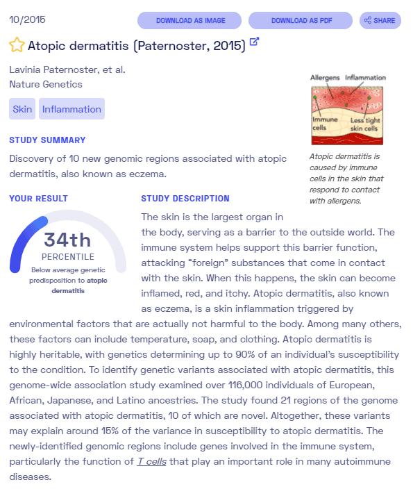 Sample report on eczema from Nebula Genomics