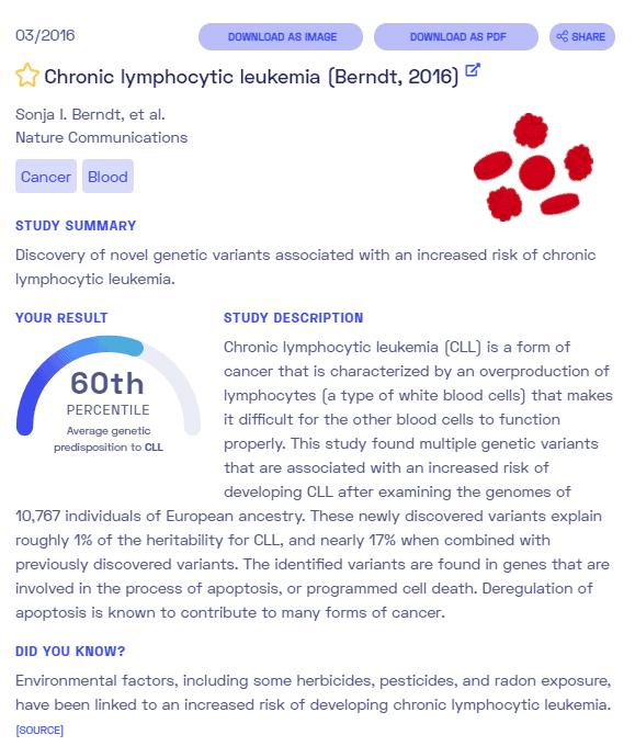 Sample report on CLL from Nebula Genomics