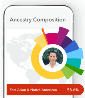 Ethnicity pie chart from 23andMe