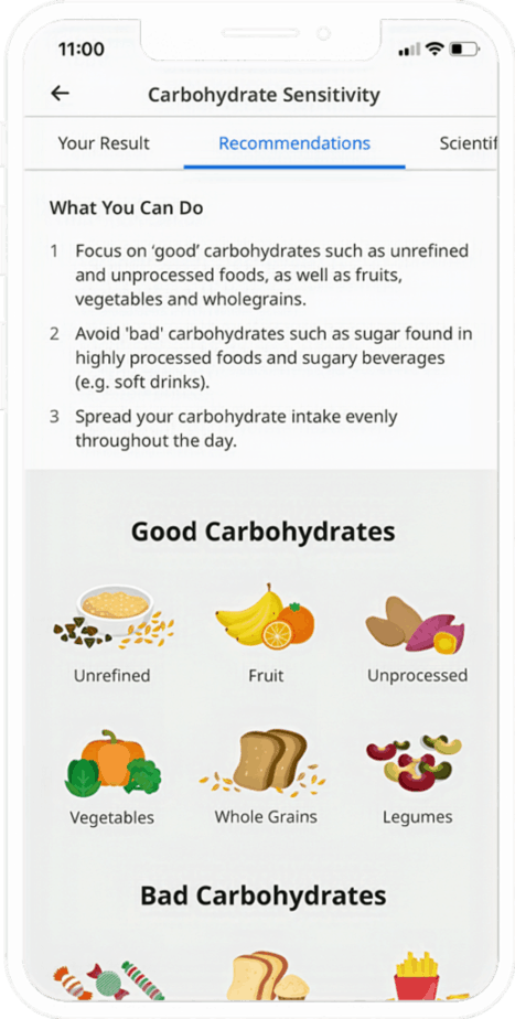 CircleDNA reporting on carbohydrates