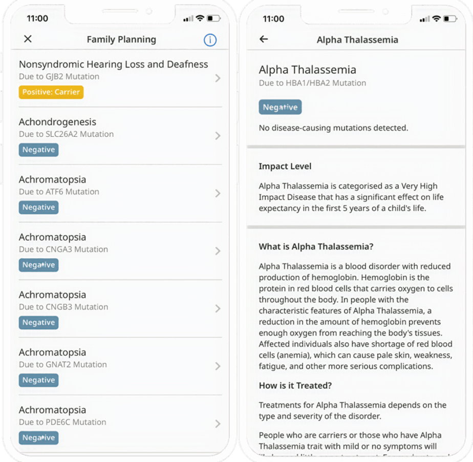 CircleDNA reporting on family planning