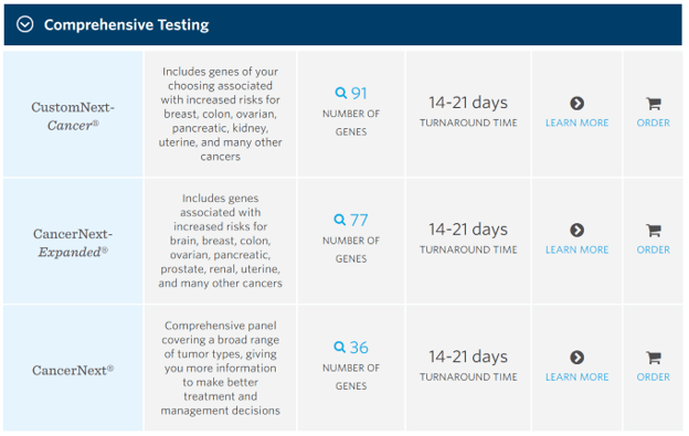 Types of cancer tests available
