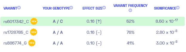 Sample variants on ulcerative colitis from Nebula Genomics.