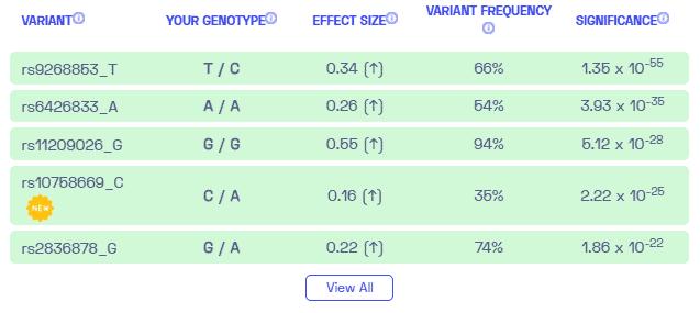 Sample variants of ulcerative colitis from Nebula Genomics