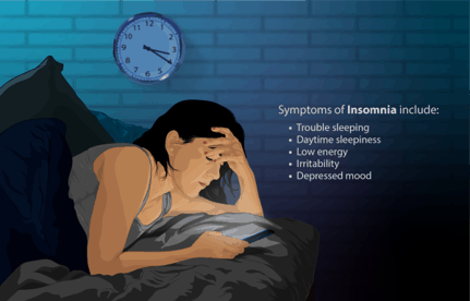 Symptoms of insomnia