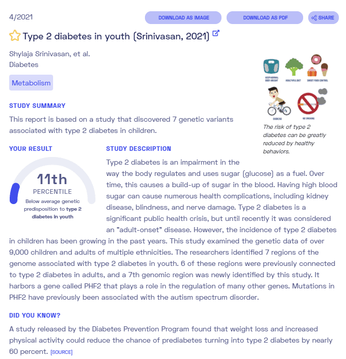 Sample report of type 2 diabetes in youth from Nebula Genomics. Check out our full articles on diabetes and type 2 diabetes for more information.